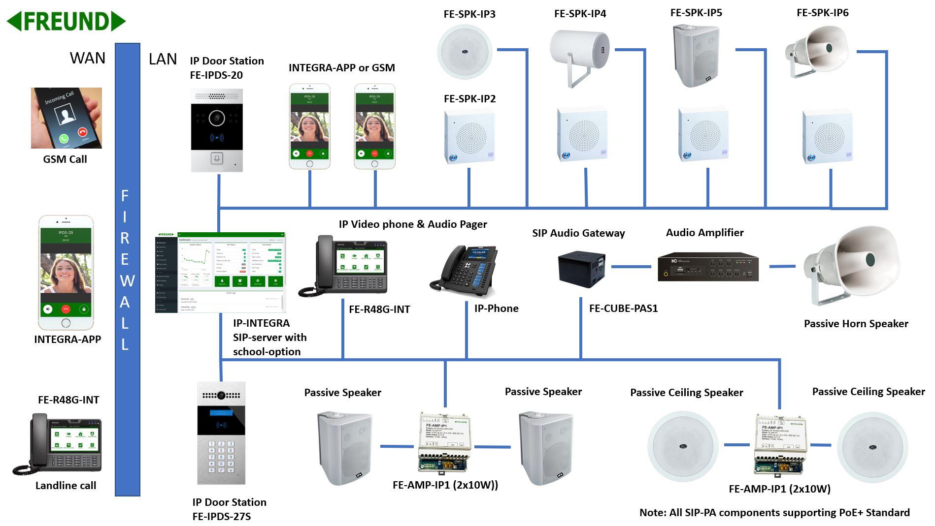 IP-INTEGRA-Public-Audio-Solution